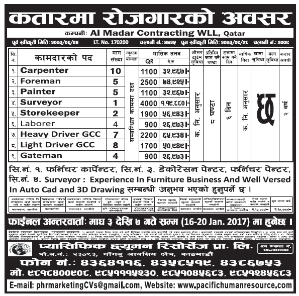 Jobs in Qatar for Nepali, Salary Rs 1,19,880