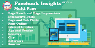 Facebook Insights Multi Page php script