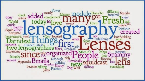 Jaguar Julie Lensography Wordle