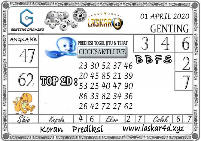 Prediksi GENTING DRAWING LASKAR4D 01 APRIL 2020