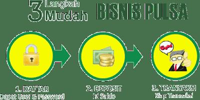 Peluang Bisnis Usaha Jualan Topindo Pulsa Murah