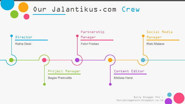 Jalantikus.com Crew