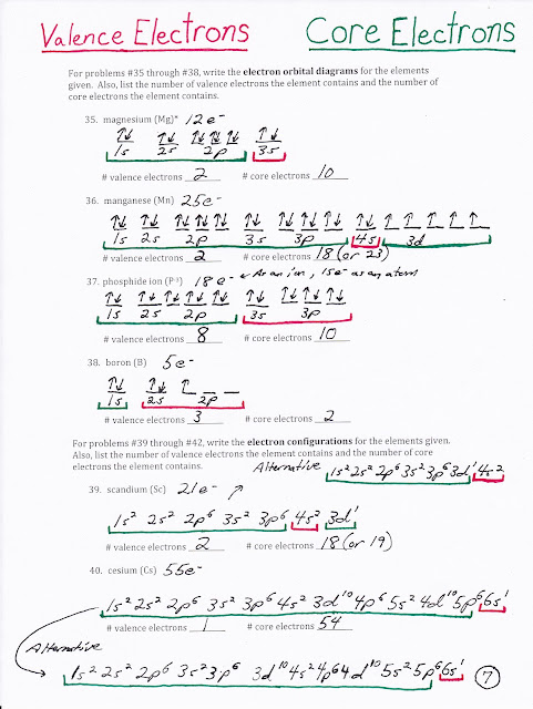 Mr Brueckners Ap Chemistry Blog 201617 Optional Review Orbital