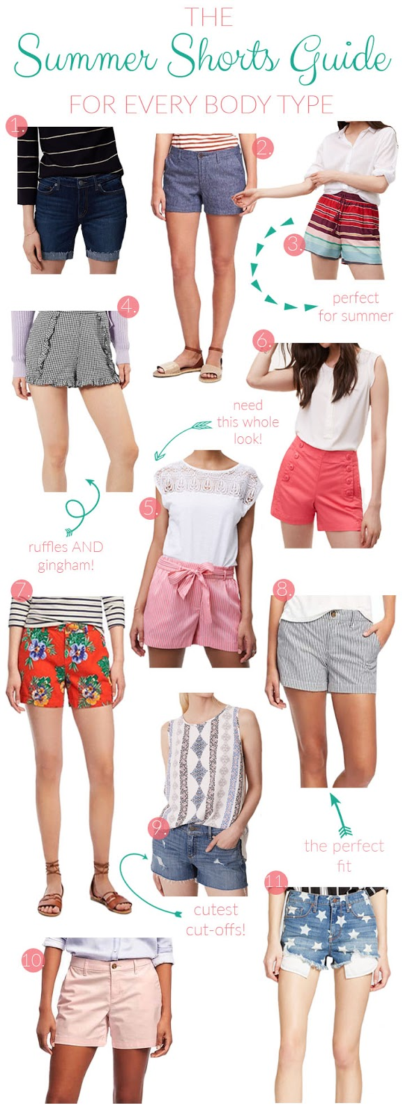 Cute Summer Shorts Guide for Every body Type by fashion blogger Laura of Walking in Memphis in High Heels.