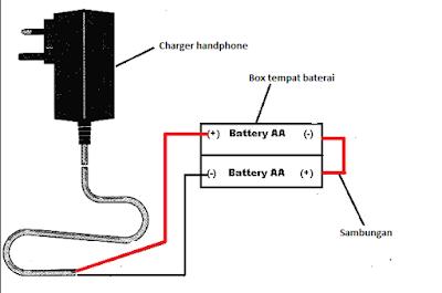 Rangkaian charger baterai mudah