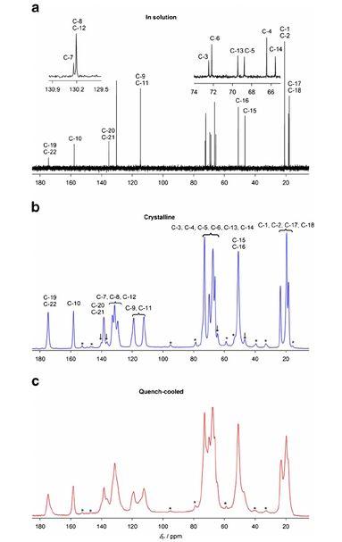 organic spectroscopy books