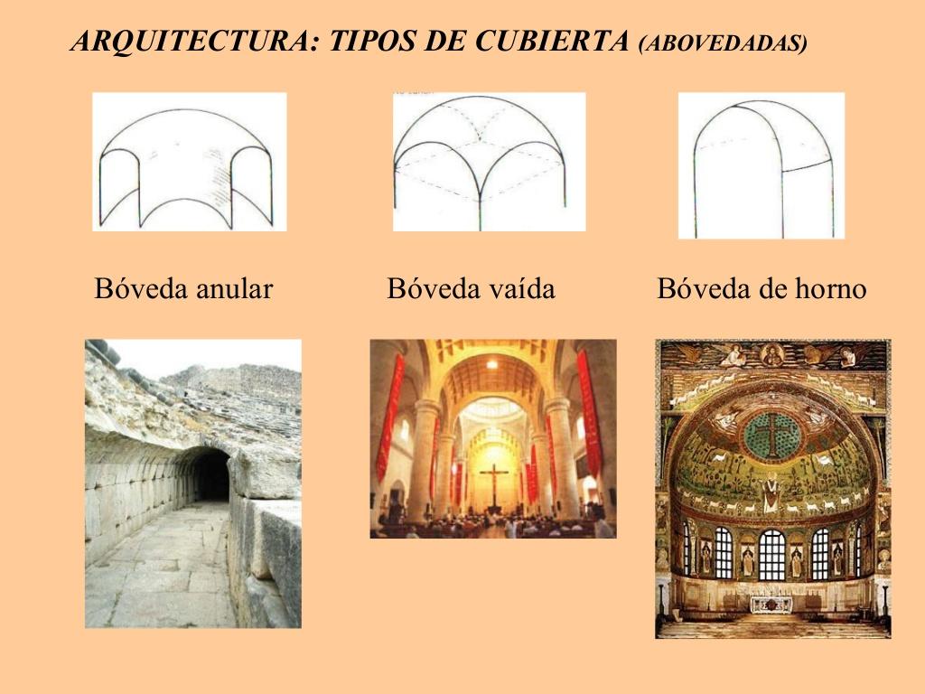 Ba l del arte b vedas y c pulas for Tipos de arquitectura