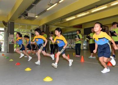 Understanding Physical Fitness Test For Children
