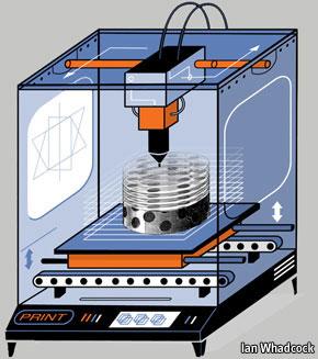 الطابعات ثلاثية الابعاد 3D وكيف تعمل؟
