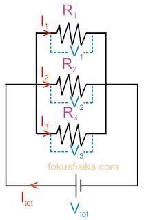 rangkaian paralel hambatan ( resistor )