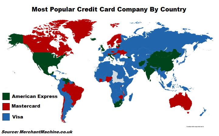Os cartões de crédito mais utilizados no Mundo