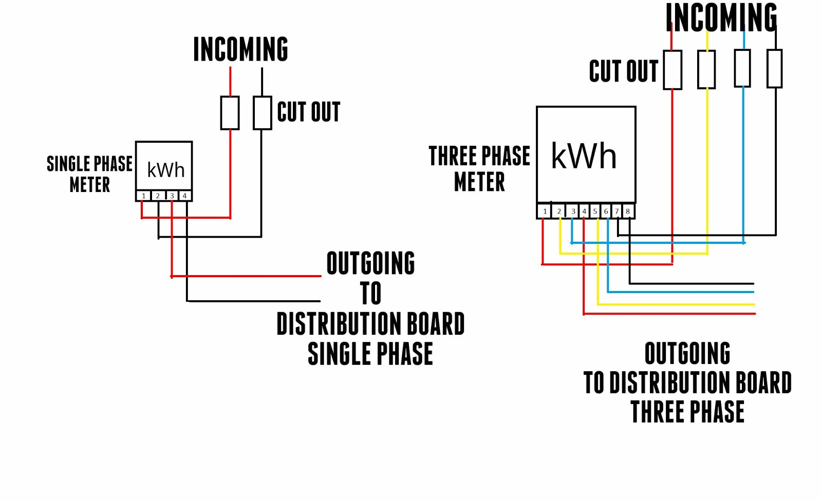3 Phase Wiring For Dummies 480 Volt To 240 Single Diagram The World Through Electricity: Kilo Watt Hour Meter (kwh) And Main Service Connection