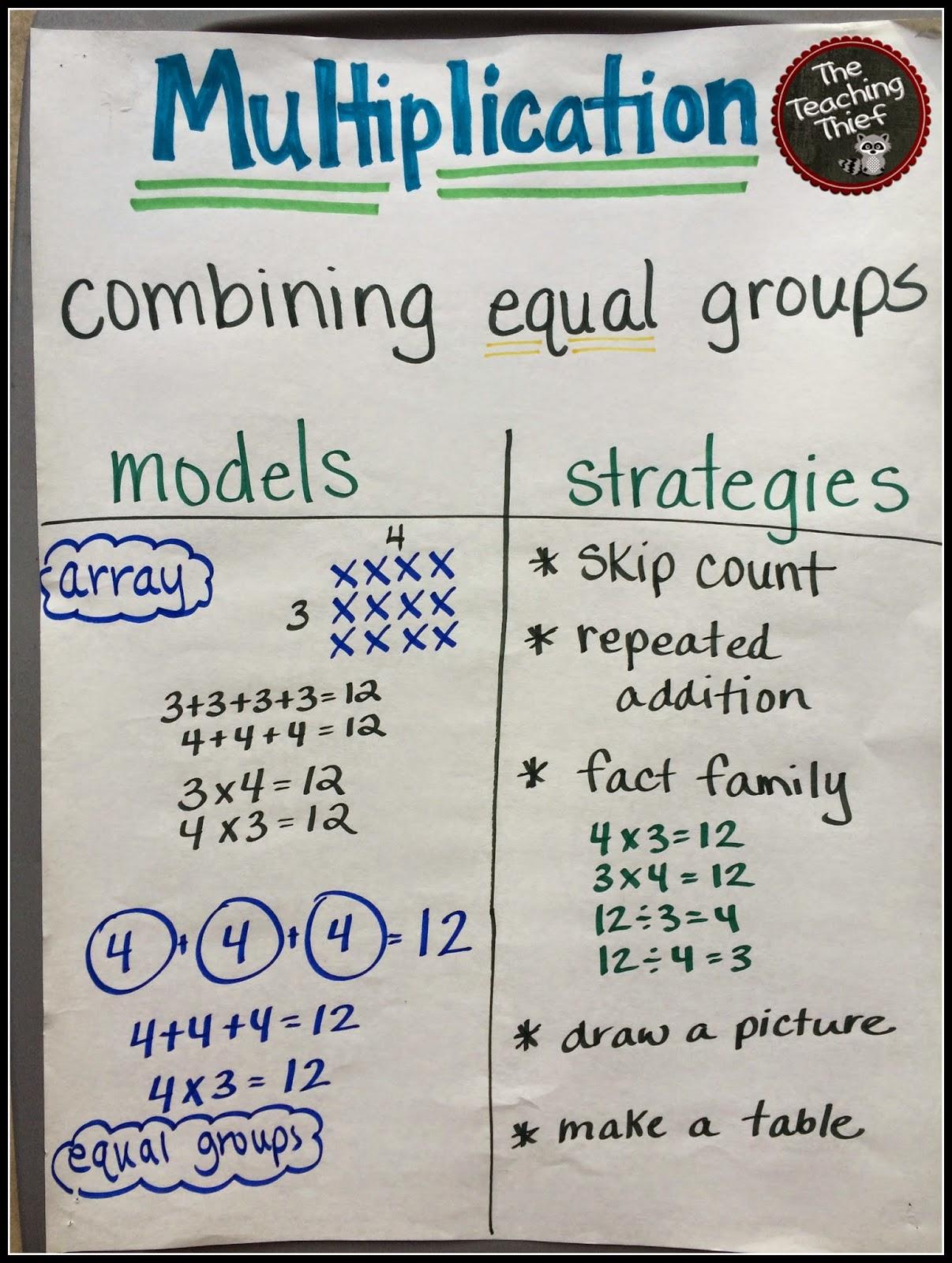 Multiplication Strategies For 5th Grade