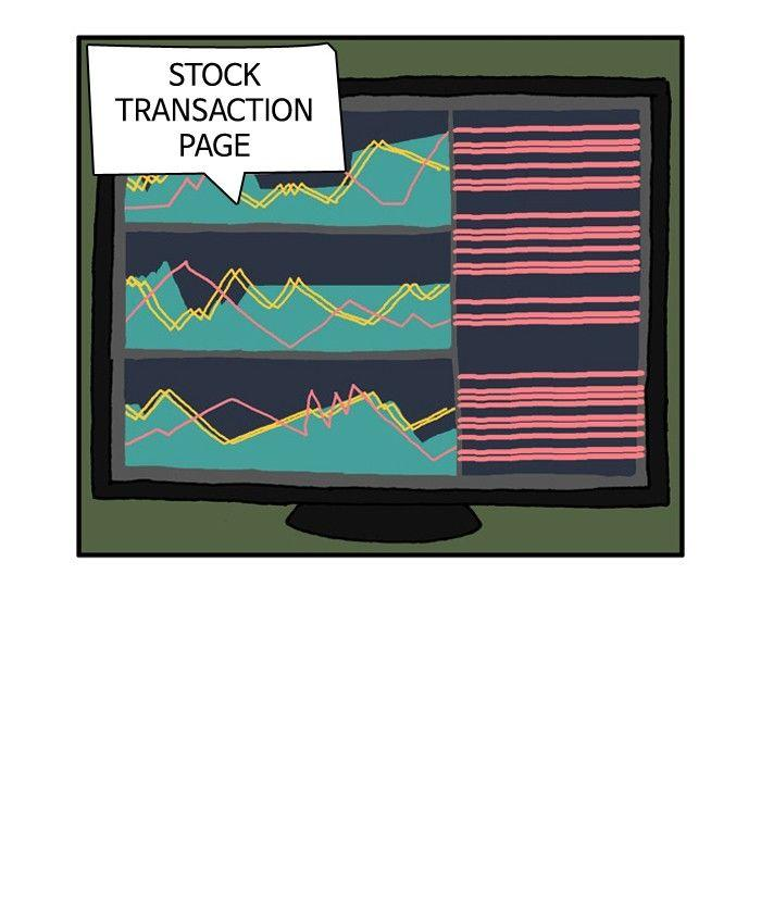 stocks and transactions Two of the toughest parts of stock trading are managing and analyzing open trades, and keeping tabs on your trading history – most market-related software d.