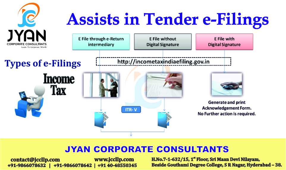 Assists in Tender e-Fillings - Jyan Corporate Consultants