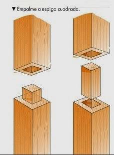 Construye tu tipos de empalmes para madera - Tipos de barnices para madera ...