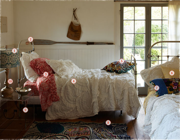 At Home With Anthropologie.