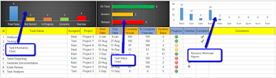 Excel Task Management Dashboard