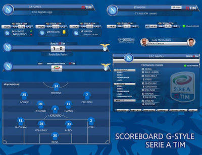 PES 2017 Serie A Scoreboard by G-Style