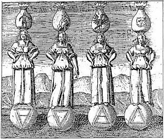 Johann Daniel Mylius em 'Philosophia reformata' (1622)  | Wicca, Magic, Witchcraft, Paganism