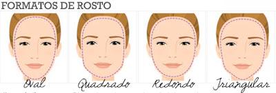Formatos de rosto: oval, quadrado, redondo e triangular