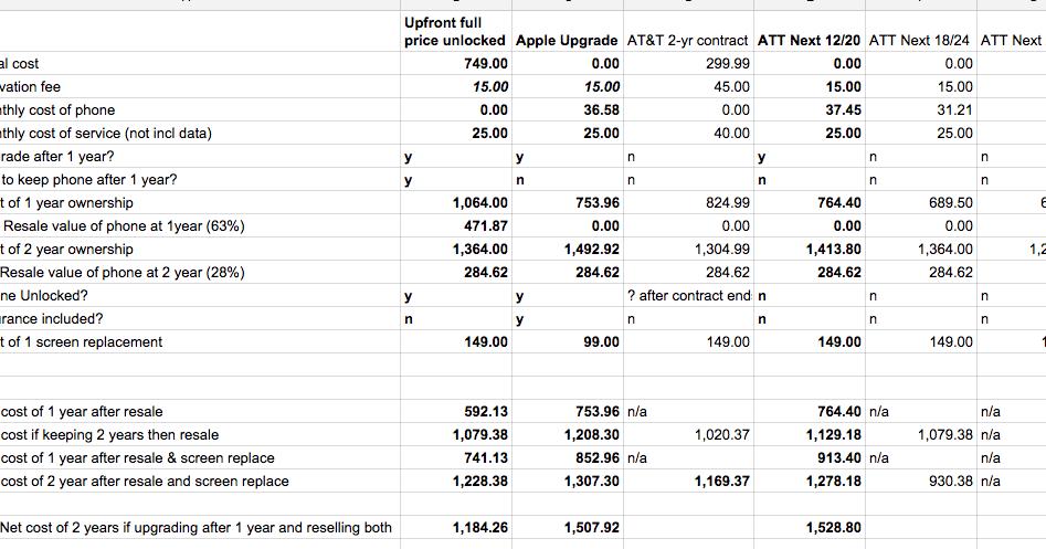 Iphone Bill Per Month Atandt