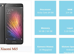 Spesifikasi Lengkap Smartphone Xiaomi Mi5