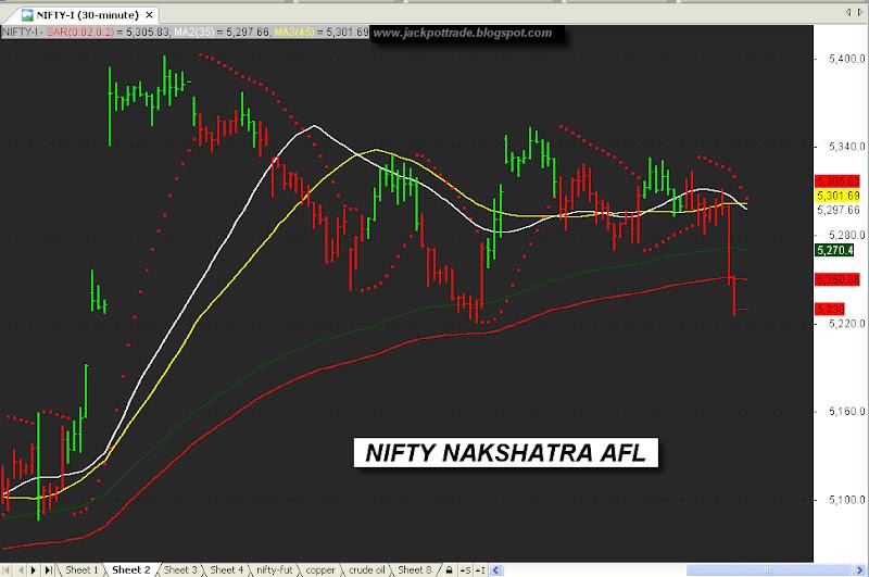 Nifty nakshatra afl   Traderji com
