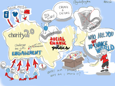 3 Fase Perubahan Sosial dan Budaya