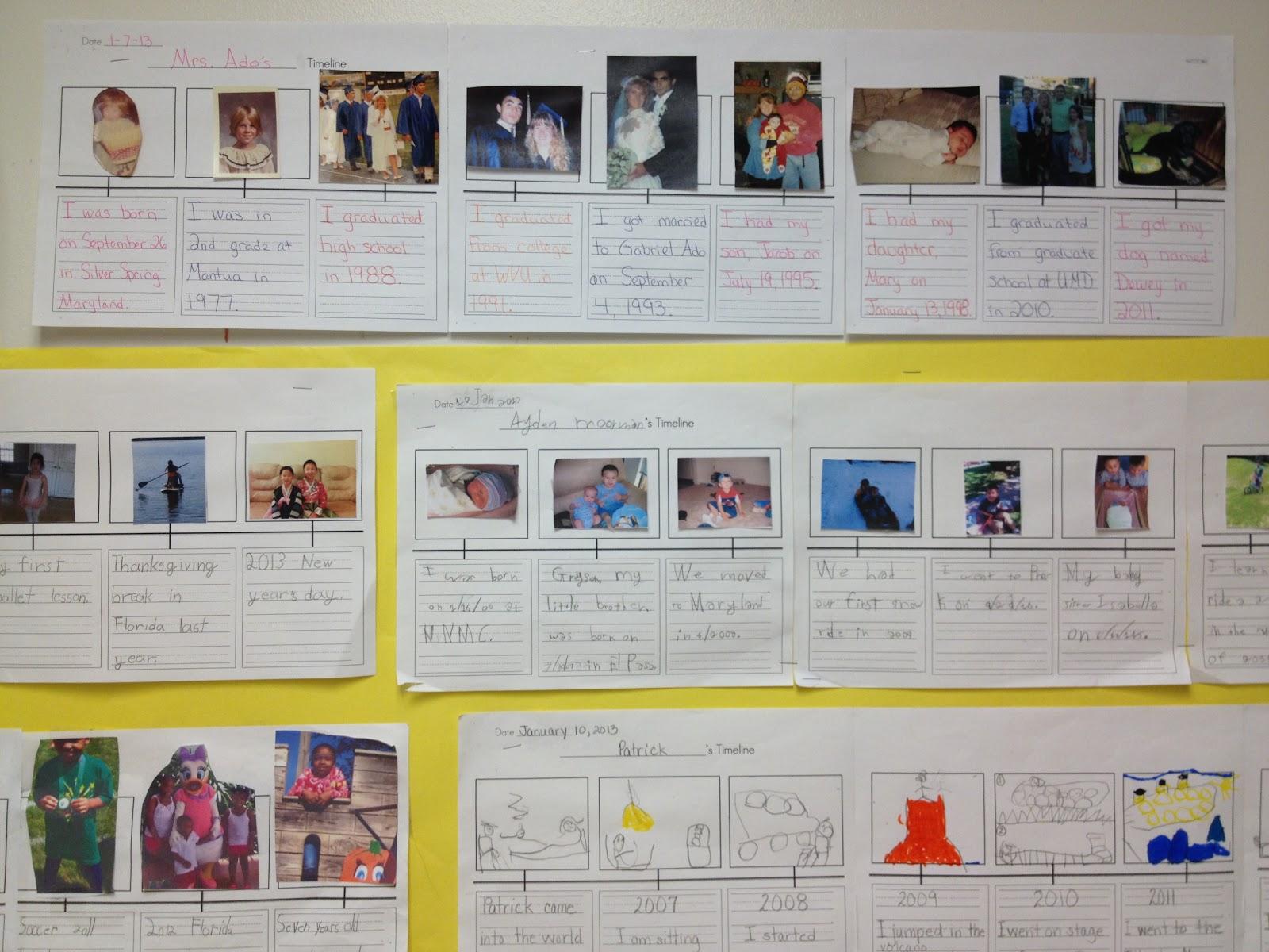 1st Grade Timeline Project Ideas