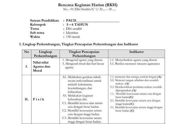 RPPH/ RKH Tema Diri Sendiri Cilik 5-6 Tahun Kurikulum 2013