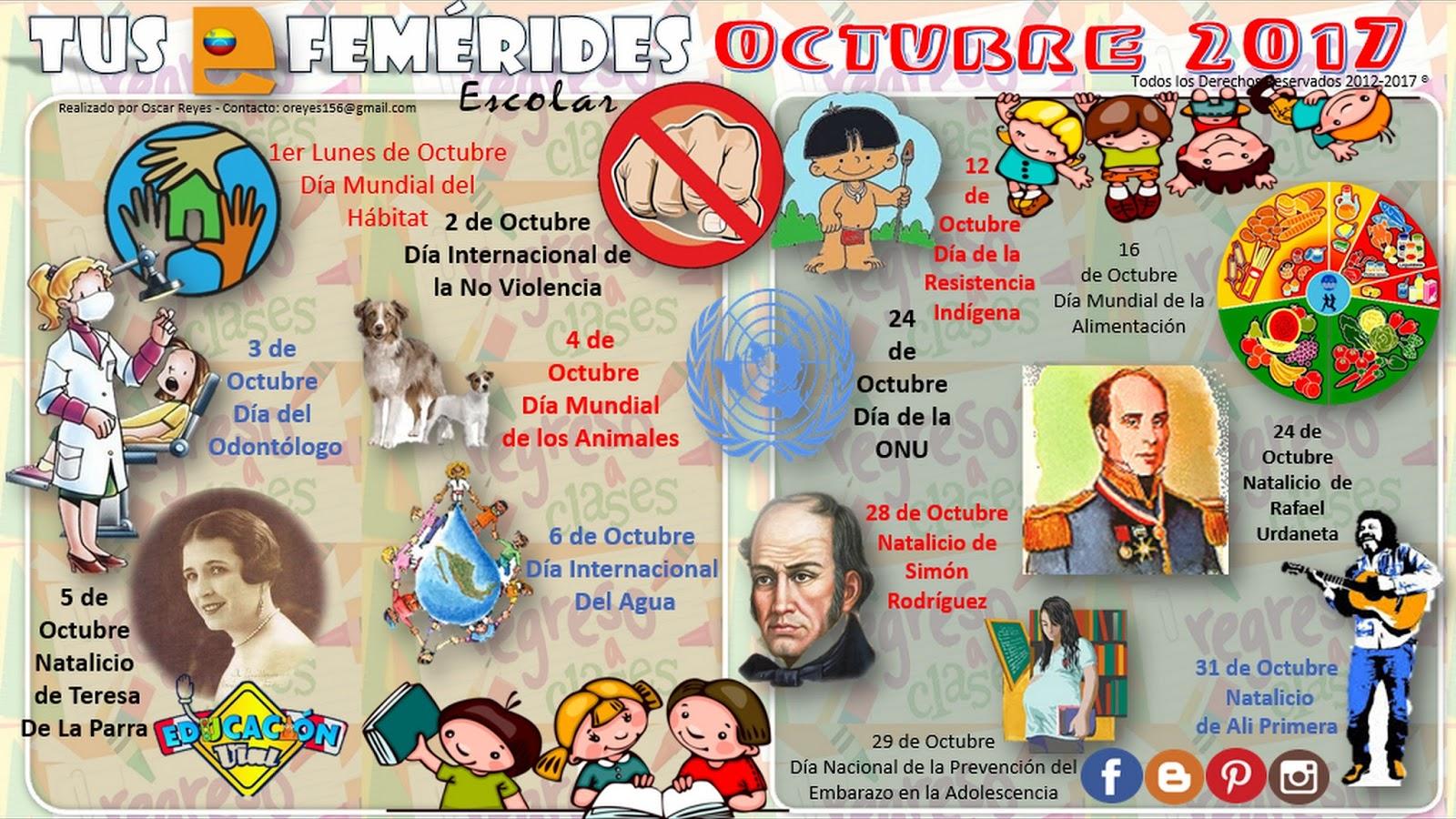 Tus Efemérides Escolares Tus Efemérides Mes De Octubre 2017
