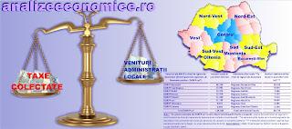 Topurile regiunilor după contribuțiile la buget și după taxele întoarse la bugetele locale