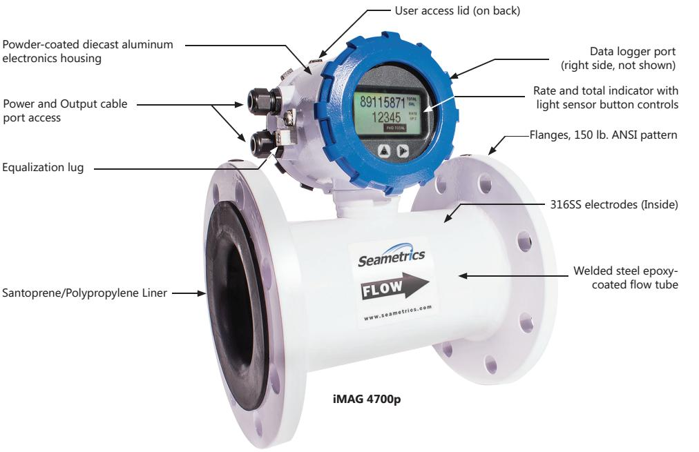 komponen elektromagnetik flow meter