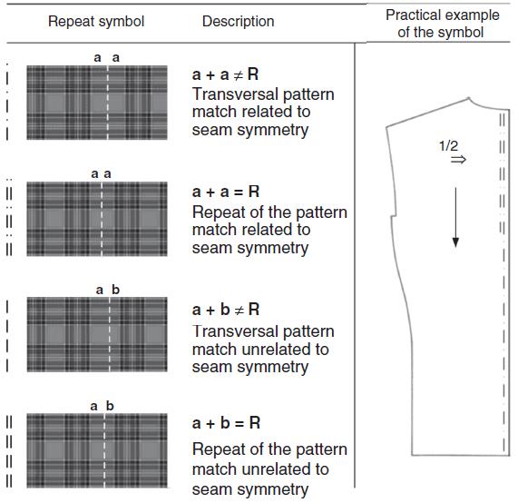 Types of pattern matching