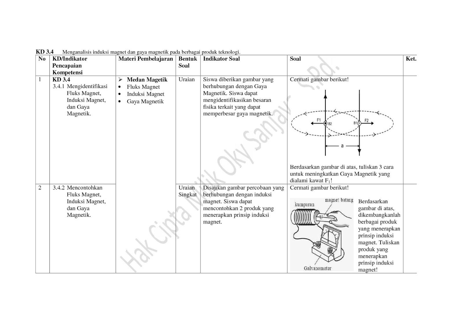 Kisi Kisi Soal Kelas V Kurikulum 2013 Soal Uas Pkn Kelas Tahun Soal Uas Pkn Kelas Tahun Download