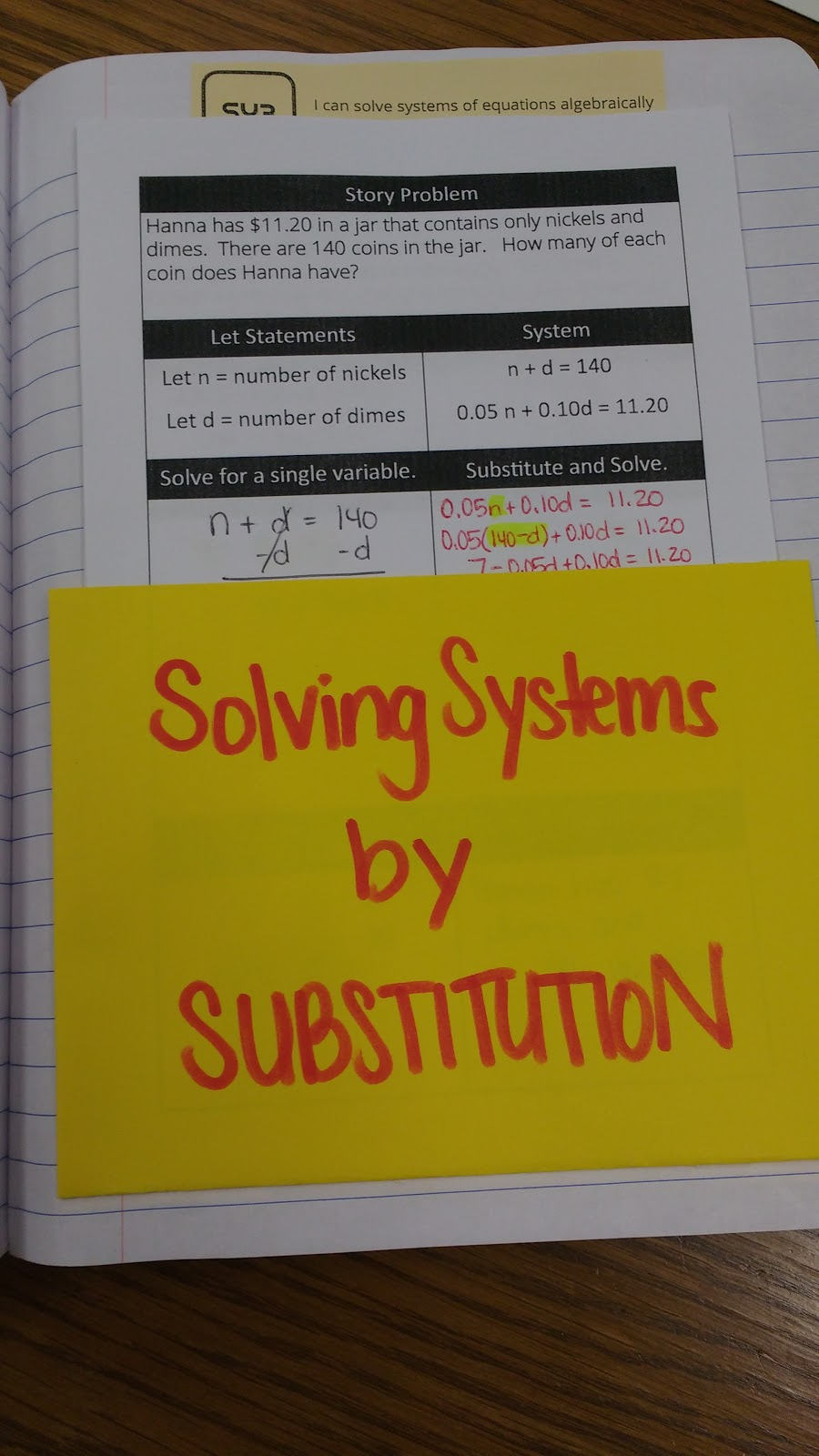 Math love systems of equations and inequalities inb pages when one or both of the equations would be already solved for one of the variables my students seemed to have a hard time realizing this for this problem ibookread Download