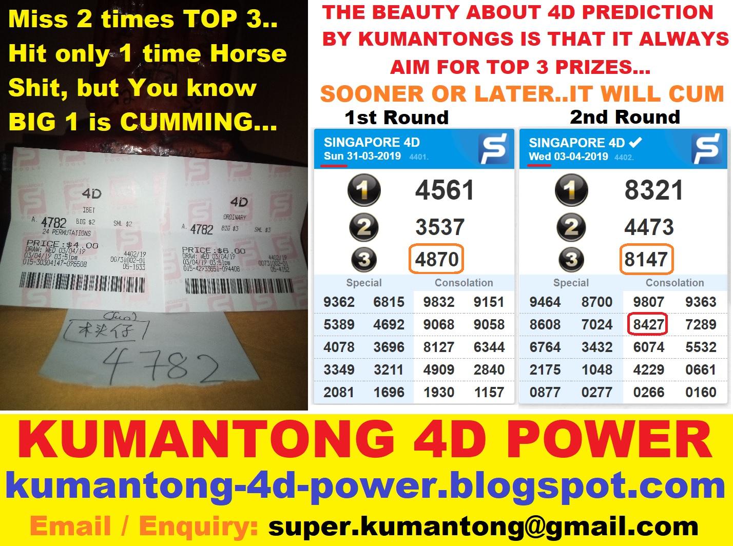 KUMANTONG 4D POWER