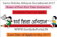 Sarva Shiksha Abhiyan Recruitment 2017– Part Time Instructor