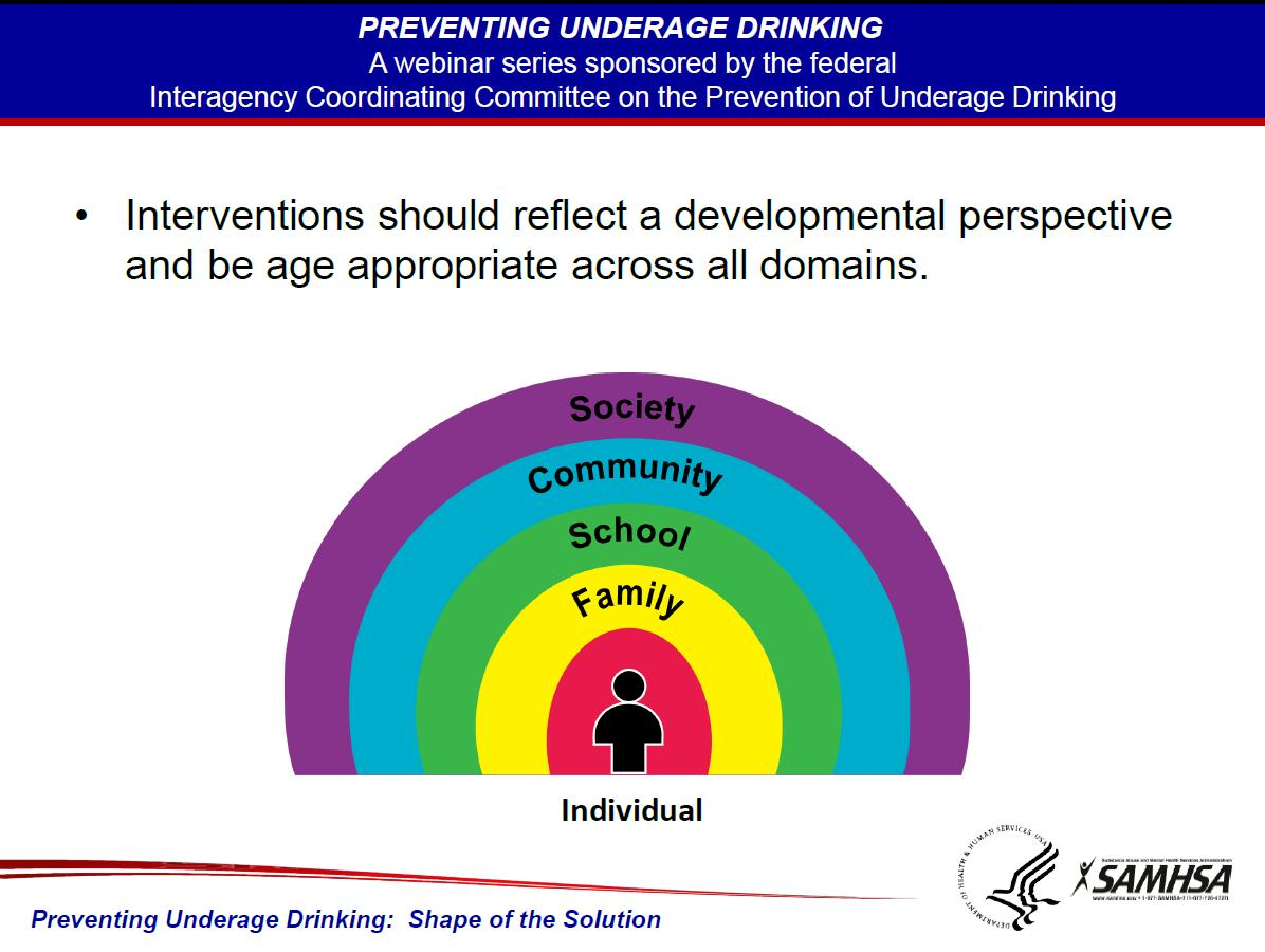 a better solution to the underage How underage drinking is gateway to drug use: understanding symptoms if you are a parent of a teenager today, you face challenges in keeping for example, while there have been alcohol abuse and underage drinking as well as drugs on college campuses in the 1970's, the pervasiveness of.