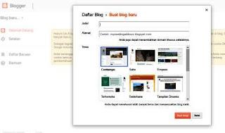 Nama, Alamat dan Tema Blog