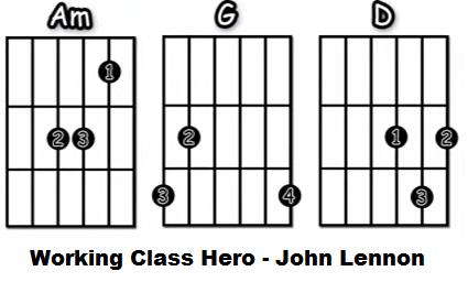Working Class Hero Acordes fáciles para guitarra acústica John Lennon