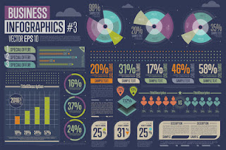 7 Actionable Tips Bloggers Can Increase Targeted Traffic with Infographics
