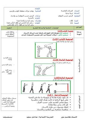 مذكرات الاسبوع21 مادة التربية البدنية الرمي حسب الموقف السنة الرابعة ابتدائي الجيل الثاني
