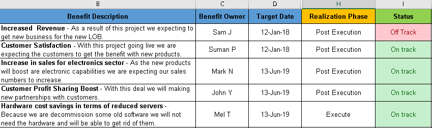Project benefits tracking template excel download free for Benefits realization plan template