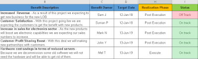 Project Benefits Tracking Template