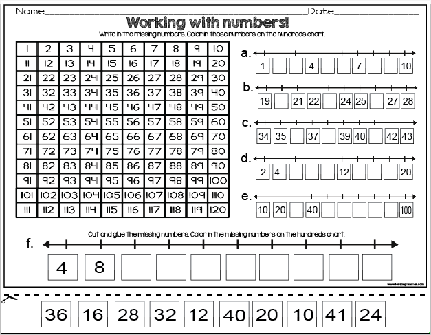 Classroom Freebies Number Lines And Hundreds Charts