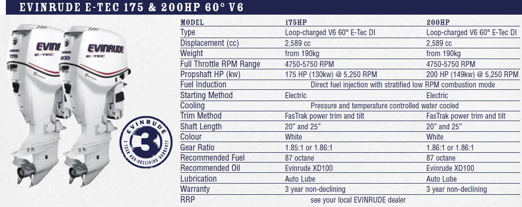 TECNOLOGIA MARITIMA: Motor fueraborda Evinrude E-TEC 175