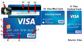 And 2018 Generator Binfinder Latest Card Credit -