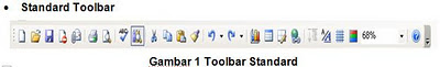 Fungsi-fungsi Toolbar MS Powerpoint